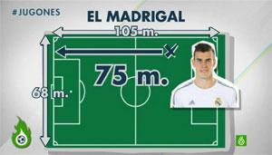 La velocidad de Bale
