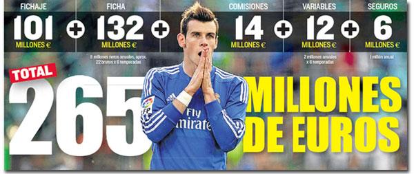 Precio de Gareth Bale según Mundo Deportivo