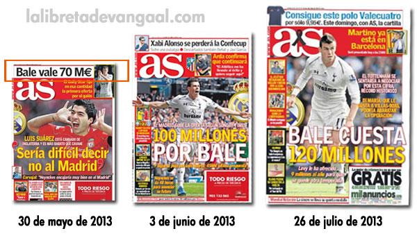 Fichaje de Gareth Bale por el Real Madrid