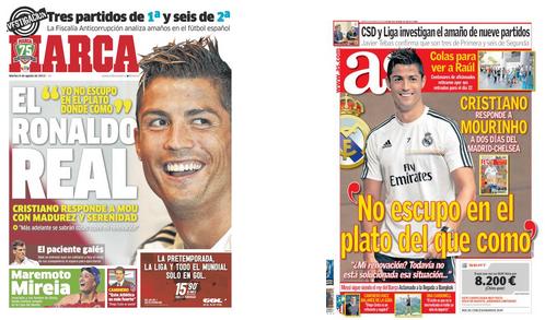 Cristiano Ronaldo en portada de As y Marca