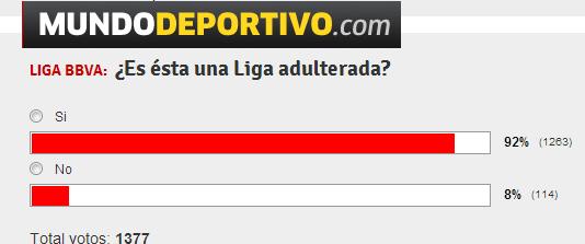 Encuesta Mundo Deportivo sobre Muñiz Fernández en el Elche-Real Madrid