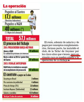 El precio de Neymar según 'Mundo Deportivo'